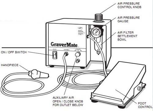 grs engraver tools